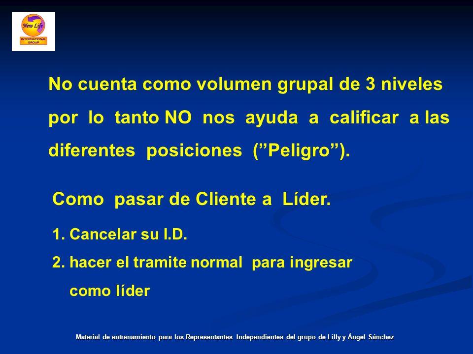 Material de entrenamiento para los Representantes Independientes del grupo de Lilly y Ángel Sánchez No cuenta como volumen grupal de 3 niveles por lo
