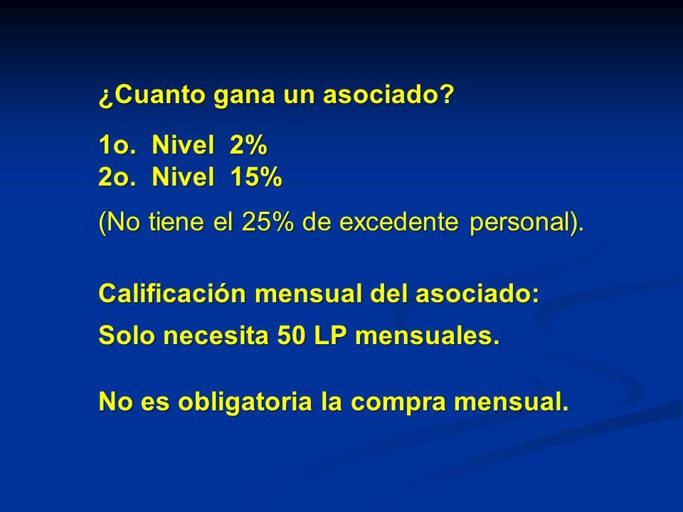 ¿Cuanto gana un asociado? 1o. Nivel 2% 2o. Nivel 15% (No tiene el 25% de excedente personal). Calificación mensual del asociado: Solo necesita 50 LP m