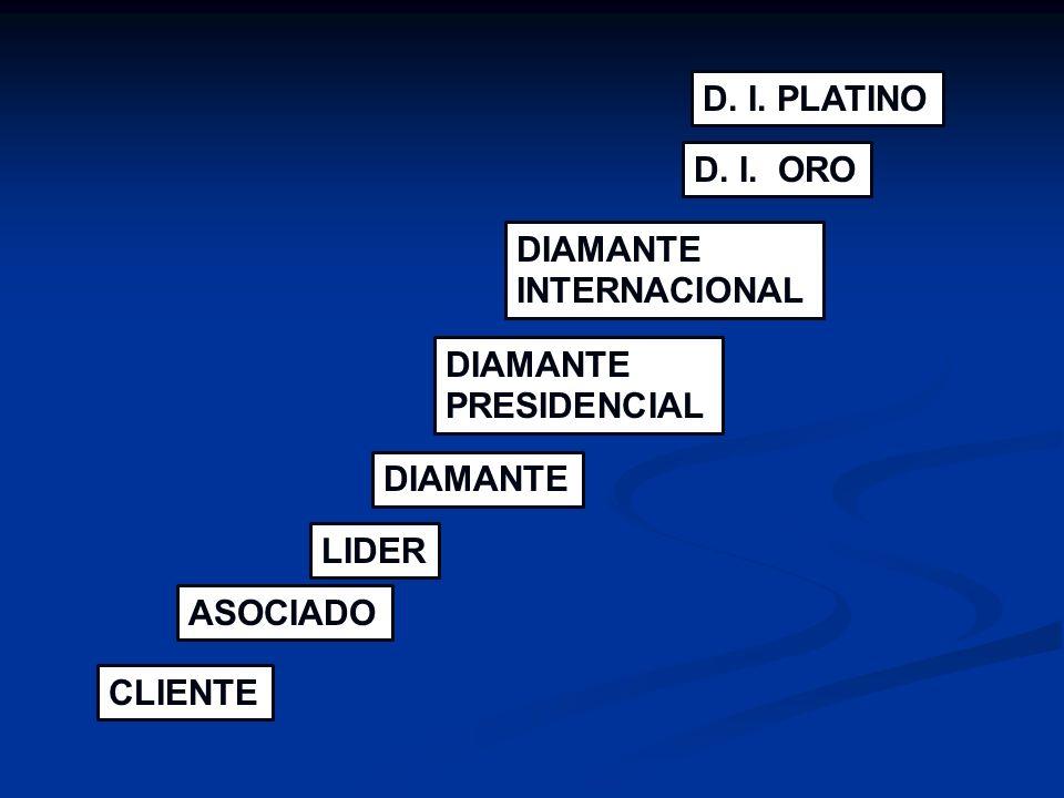 CLIENTE ASOCIADO LIDER DIAMANTE PRESIDENCIAL DIAMANTE INTERNACIONAL D. I. ORO D. I. PLATINO