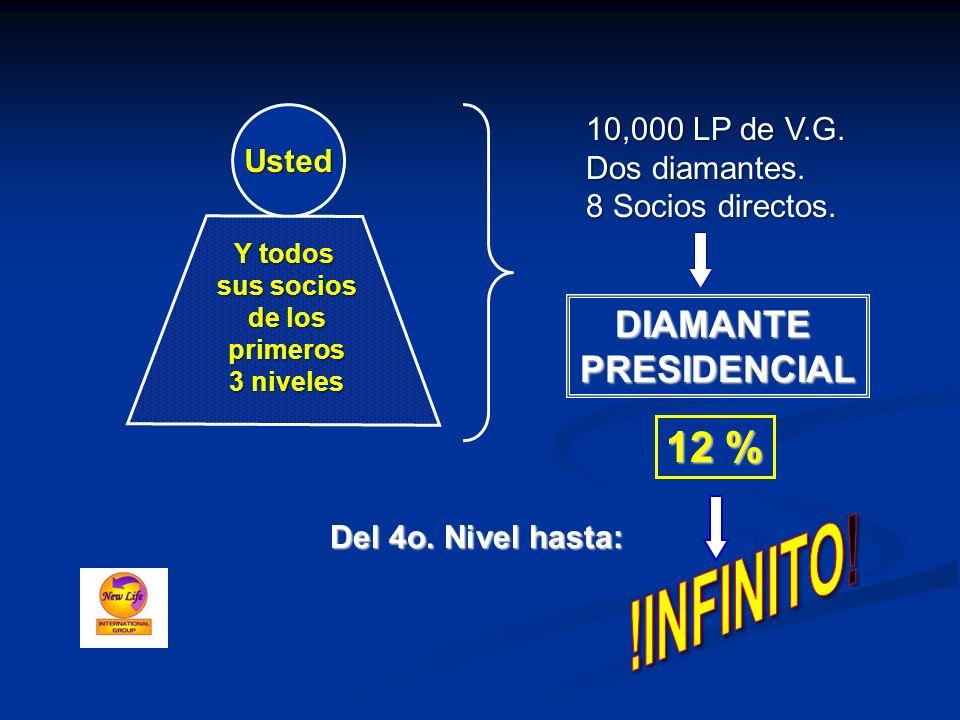 DIAMANTEPRESIDENCIAL 100 LP 100 25% 2 % 2 % 5-6% 5-6% 12% 12% Infinito Infinito Requisitos: Registro, kit y autoenvio de respaldo.