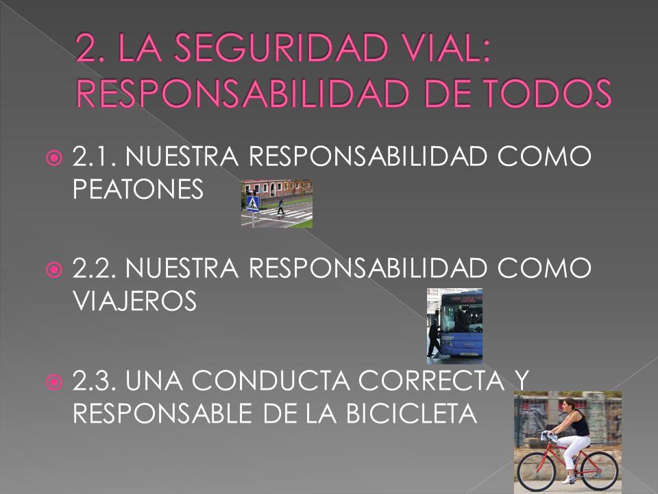 2.1. NUESTRA RESPONSABILIDAD COMO PEATONES 2.2. NUESTRA RESPONSABILIDAD COMO VIAJEROS 2.3. UNA CONDUCTA CORRECTA Y RESPONSABLE DE LA BICICLETA