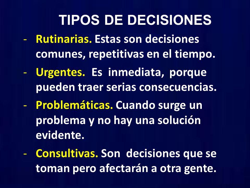 TIPOS DE DECISIONES -Rutinarias. Estas son decisiones comunes, repetitivas en el tiempo. -Urgentes. Es inmediata, porque pueden traer serias consecuen