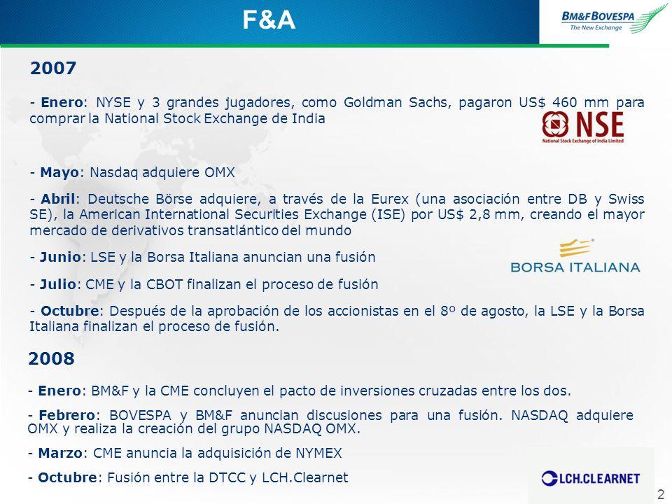 2 F&A 2008 - Enero: BM&F y la CME concluyen el pacto de inversiones cruzadas entre los dos. - Febrero: BOVESPA y BM&F anuncian discusiones para una fu