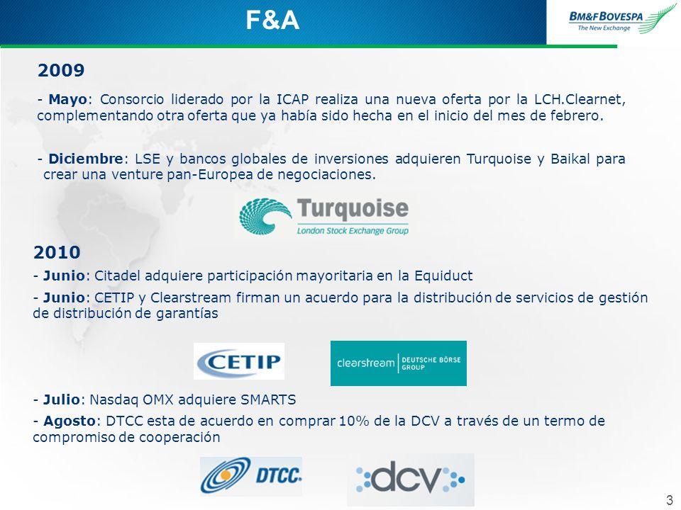 3 F&A 2009 - Mayo: Consorcio liderado por la ICAP realiza una nueva oferta por la LCH.Clearnet, complementando otra oferta que ya había sido hecha en el inicio del mes de febrero.