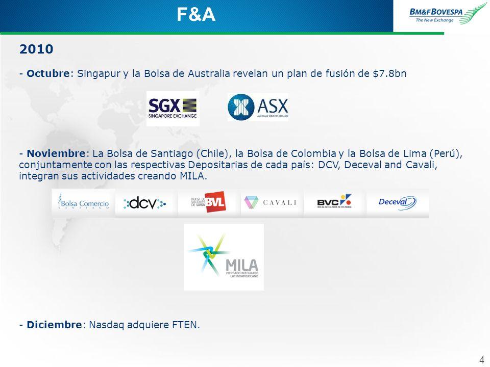 4 F&A 2010 - Octubre: Singapur y la Bolsa de Australia revelan un plan de fusión de $7.8bn - Noviembre: La Bolsa de Santiago (Chile), la Bolsa de Colombia y la Bolsa de Lima (Perú), conjuntamente con las respectivas Depositarias de cada país: DCV, Deceval and Cavali, integran sus actividades creando MILA.
