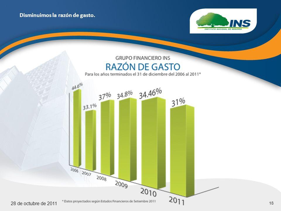 18 28 de octubre de 2011 Disminuimos la razón de gasto.