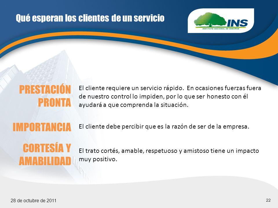 22 28 de octubre de 2011 Qué esperan los clientes de un servicio PRESTACIÓN PRONTA El cliente requiere un servicio rápido.