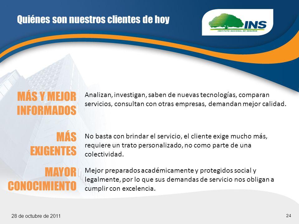 24 28 de octubre de 2011 Quiénes son nuestros clientes de hoy MÁS Y MEJOR INFORMADOS Analizan, investigan, saben de nuevas tecnologías, comparan servicios, consultan con otras empresas, demandan mejor calidad.