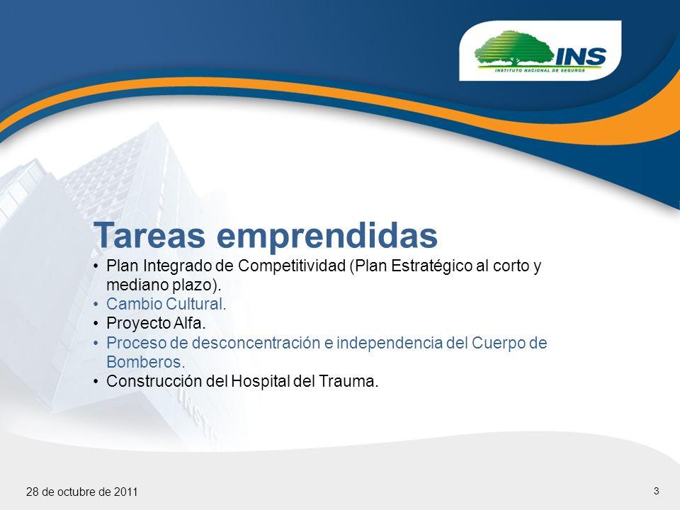 3 28 de octubre de 2011 Tareas emprendidas Plan Integrado de Competitividad (Plan Estratégico al corto y mediano plazo).