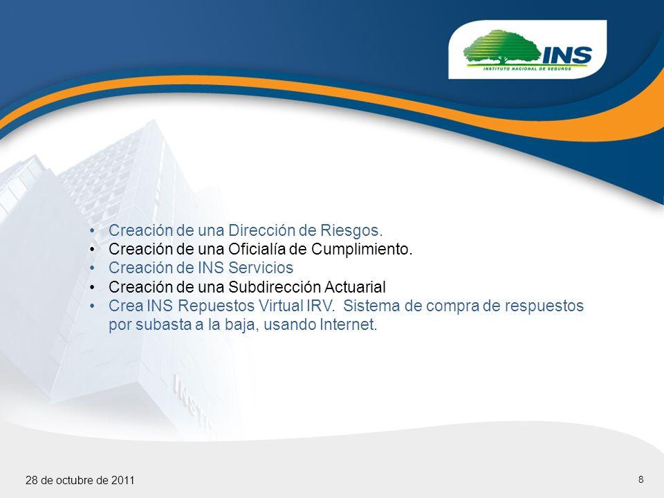 8 28 de octubre de 2011 Creación de una Dirección de Riesgos.