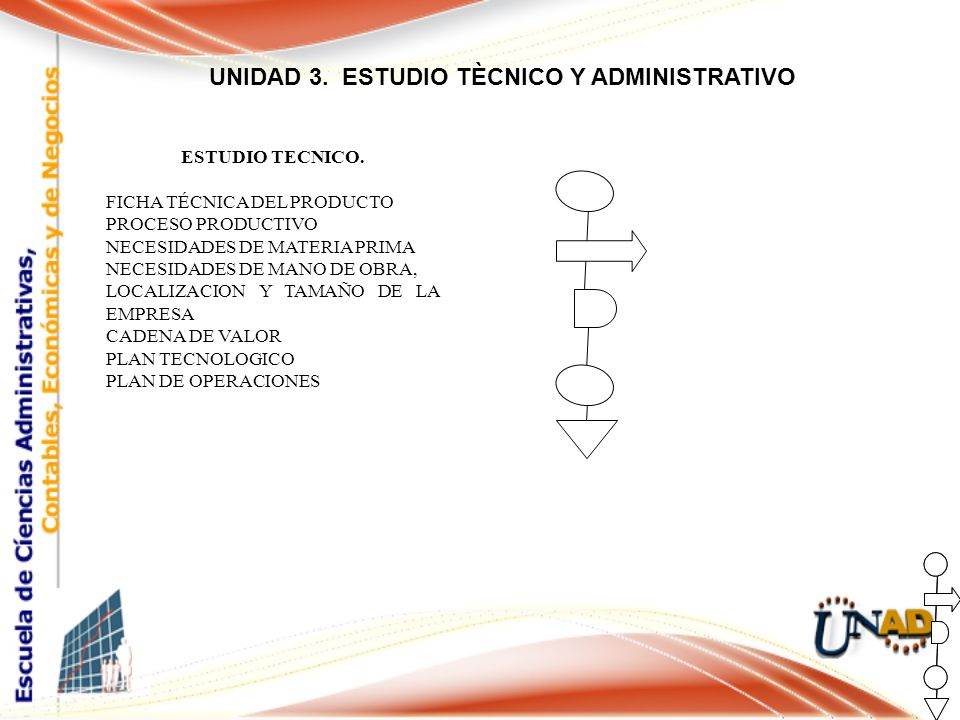 COSTO MATERIALES ANUAL Cargo Materia primaCantidadesCosto unitario Costo total Kilos Harina C.V)48001500$ 7.200.000 Bloque Queso (C.V)400200008.000.000 Kilos Natas de leche (C.V) 4800350016.800.000 Kilos de Sal (C.V)68004800 TOTAL32.004.800