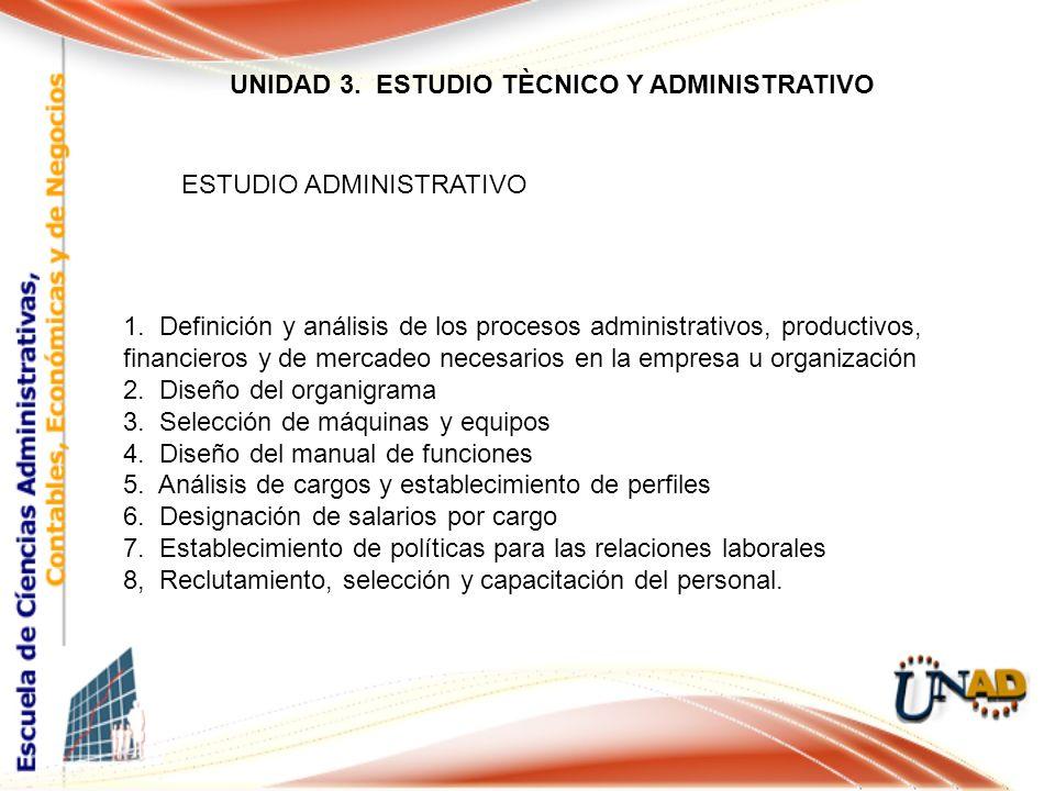 COSTO INSUMOS Cargo InsumosCantidadesCosto unitarioCosto total Libras de gas (C.V)500750300.000 Empaque (C.V)36.0001001.440.000 TOTAL1.740.000