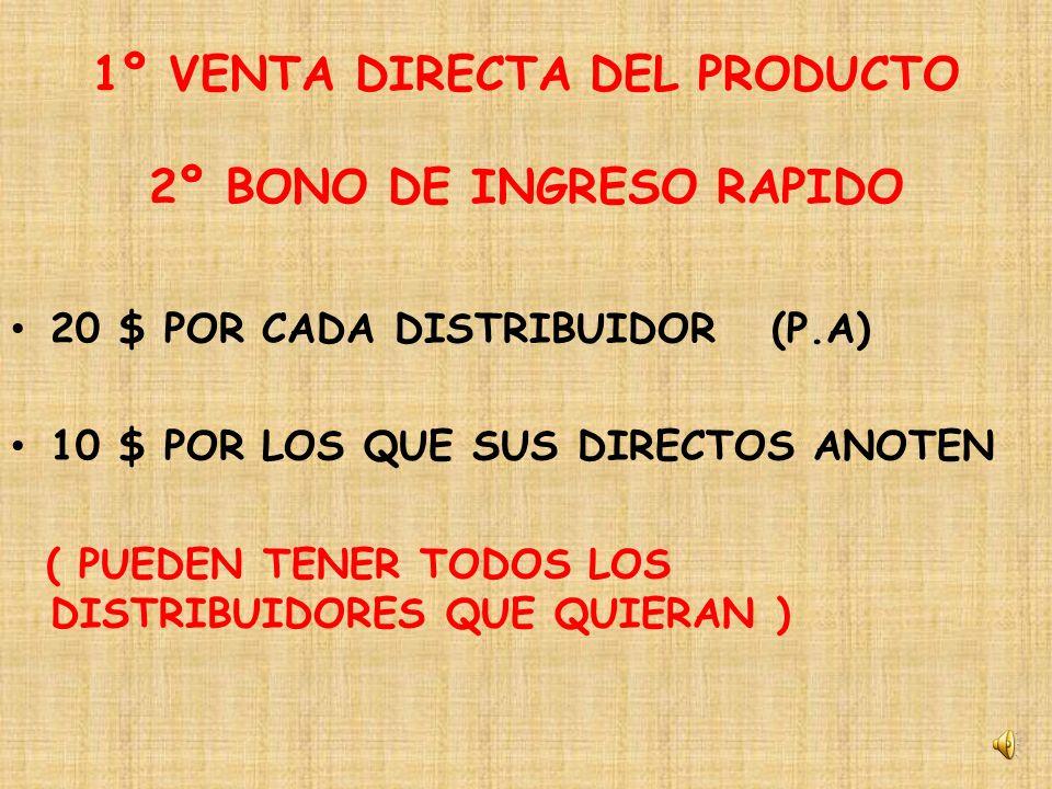 COMPRAR LA ENTRADA AL NEGOCIO CON 3 LICENCIAS PARA 3 ORDENADORES POR 59 $ Y 12 $ AL MES TIENE YA LA GRAN OPORTUNIDAD DE CONSEGUIR LAS 4 FORMAS DE PODER GANAR DINERO.