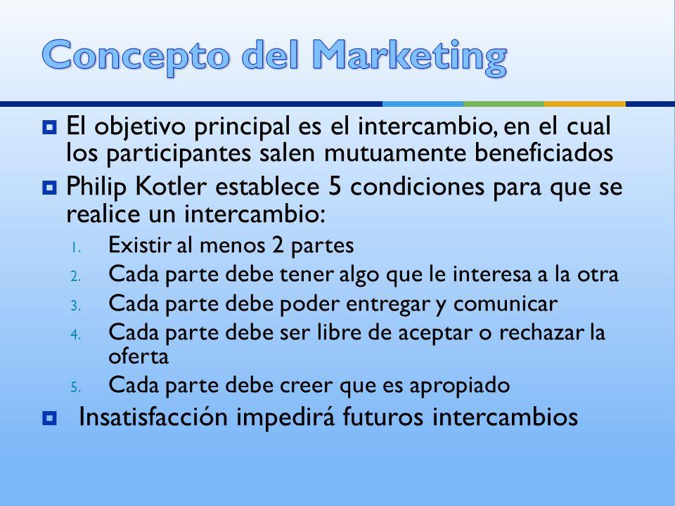Los vendedores idean e implementan estrategias de marca, y comunicar estas diferencias de manera efectiva al mercado.