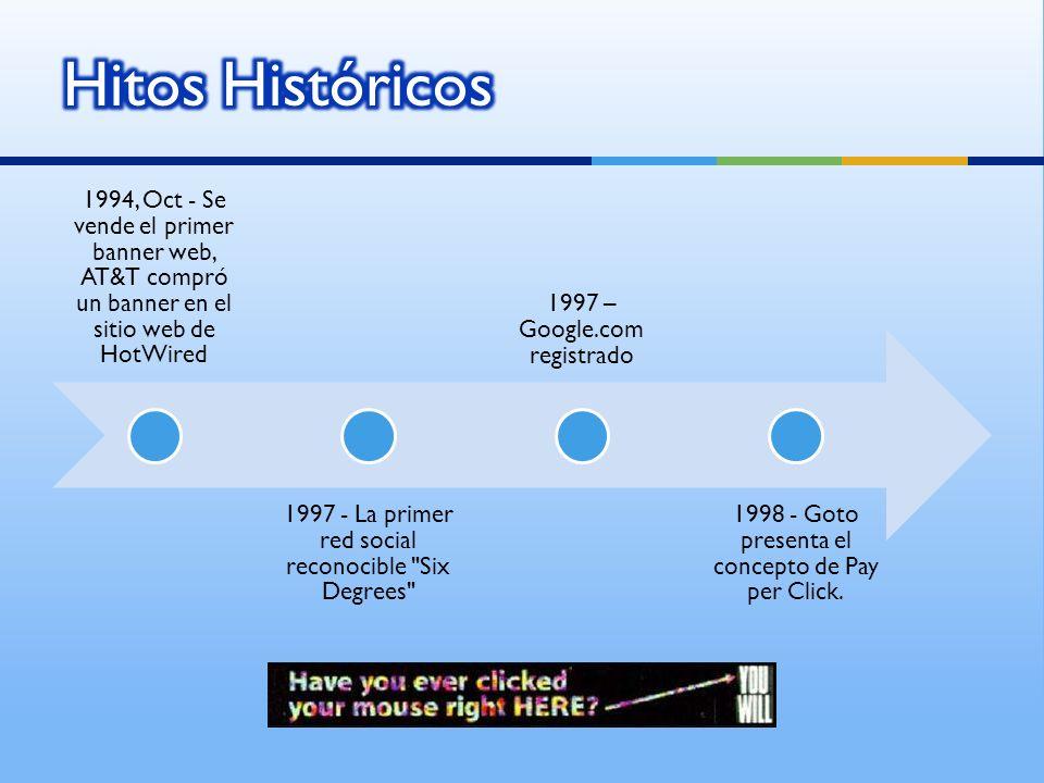 1994, Oct - Se vende el primer banner web, AT&T compró un banner en el sitio web de HotWired 1997 - La primer red social reconocible
