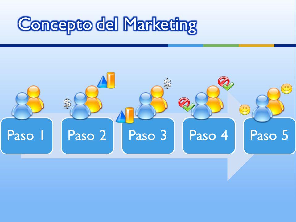 El marketing tiene en su arsenal un conjunto de técnicas, herramientas y metodologías que ayudan a conquistar los mercados, satisfacer necesidades y deseos de los clientes.