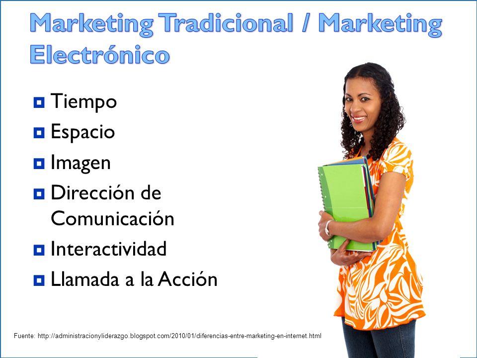 En un principio muchas empresas innovaron con sitios tipo brochure-ware Se copiaron las prácticas tradicionales de marketing de los medios tradicionales El marketing consistía en empujar los mensajes a los clientes, centrándose en el canal más que en el cliente.