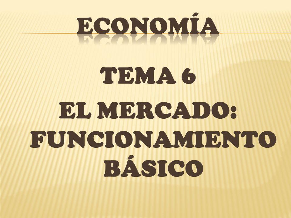 TEMA 6 EL MERCADO: FUNCIONAMIENTO BÁSICO