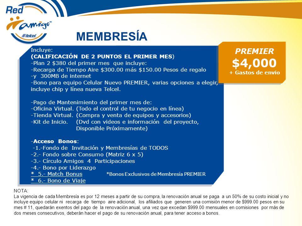 MEMBRESÍA PREMIER $4,000 + Gastos de envío Incluye: (CALIFICACIÓN DE 2 PUNTOS EL PRIMER MES) -Plan 2 $380 del primer mes que incluye: -Recarga de Tiempo Aire $300.00 más $150.00 Pesos de regalo -y 300MB de internet -Bono para equipo Celular Nuevo PREMIER, varias opciones a elegir, incluye chip y línea nueva Telcel.