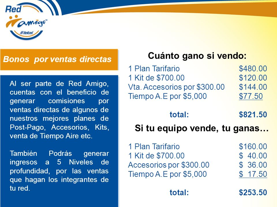 1 Plan Tarifario$480.00 1 Kit de $700.00$120.00 Vta.