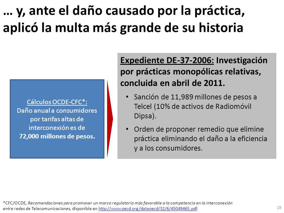 … y, ante el daño causado por la práctica, aplicó la multa más grande de su historia 18 Expediente DE-37-2006: Investigación por prácticas monopólicas relativas, concluida en abril de 2011.