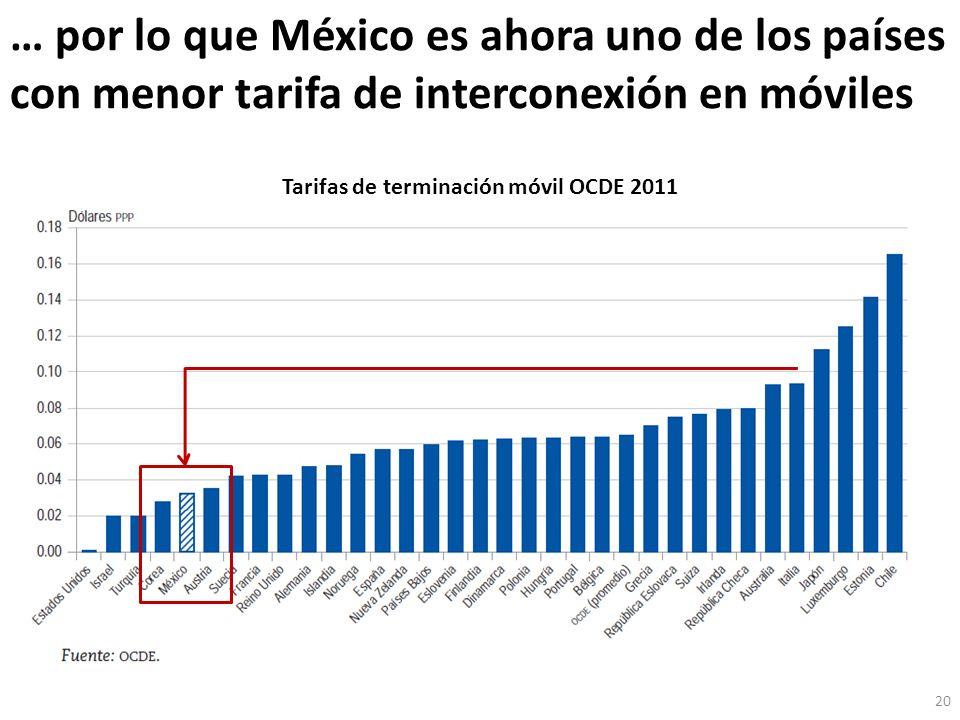 … por lo que México es ahora uno de los países con menor tarifa de interconexión en móviles 20 Tarifas de terminación móvil OCDE 2011