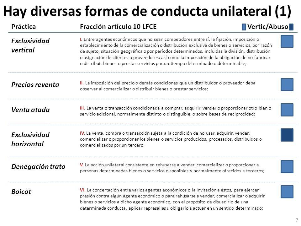 Hay diversas formas de conducta unilateral (1) 7 Exclusividad vertical I.