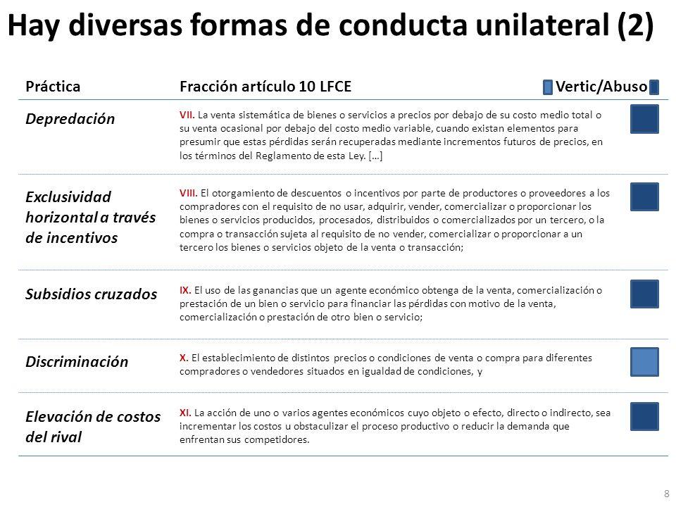 Hay diversas formas de conducta unilateral (2) 8 Exclusividad horizontal a través de incentivos VIII.
