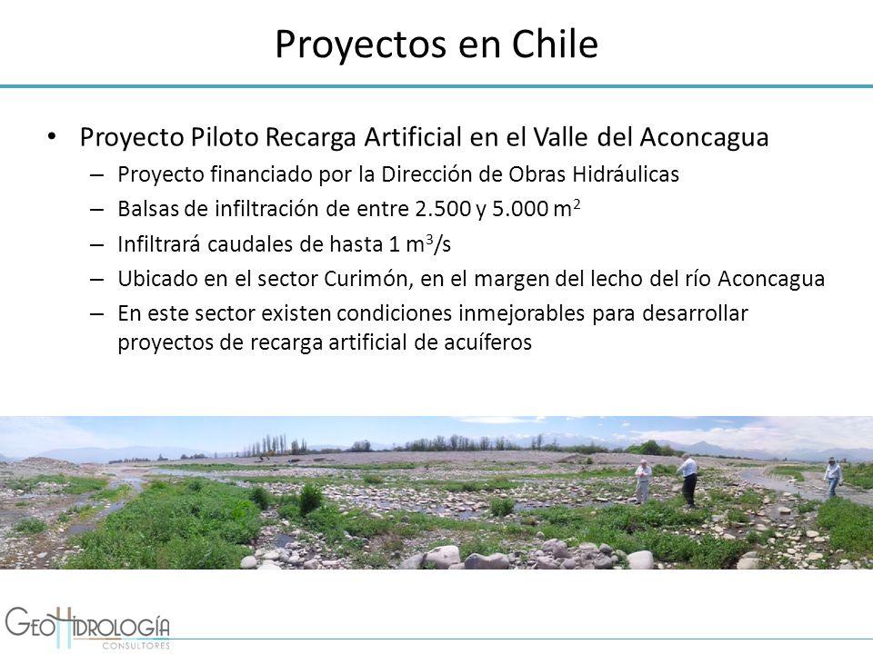 Proyectos en Chile Proyecto Piloto Recarga Artificial en el Valle del Aconcagua – Proyecto financiado por la Dirección de Obras Hidráulicas – Balsas d