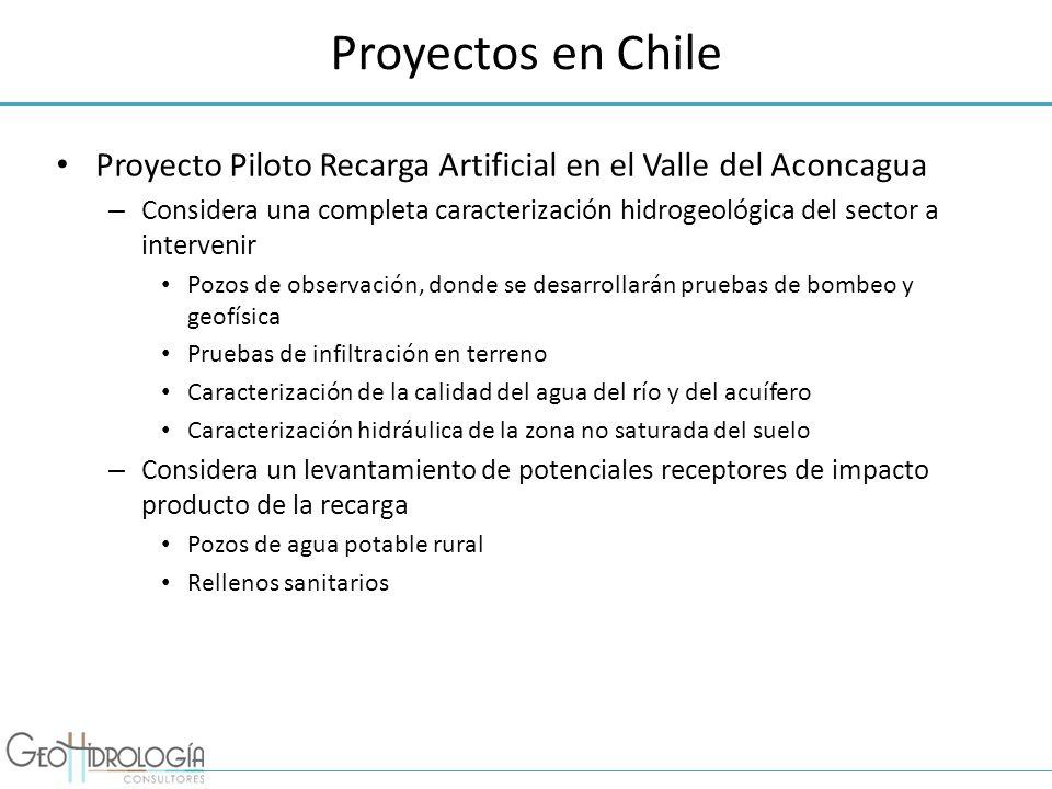 Proyectos en Chile Proyecto Piloto Recarga Artificial en el Valle del Aconcagua – Considera una completa caracterización hidrogeológica del sector a i