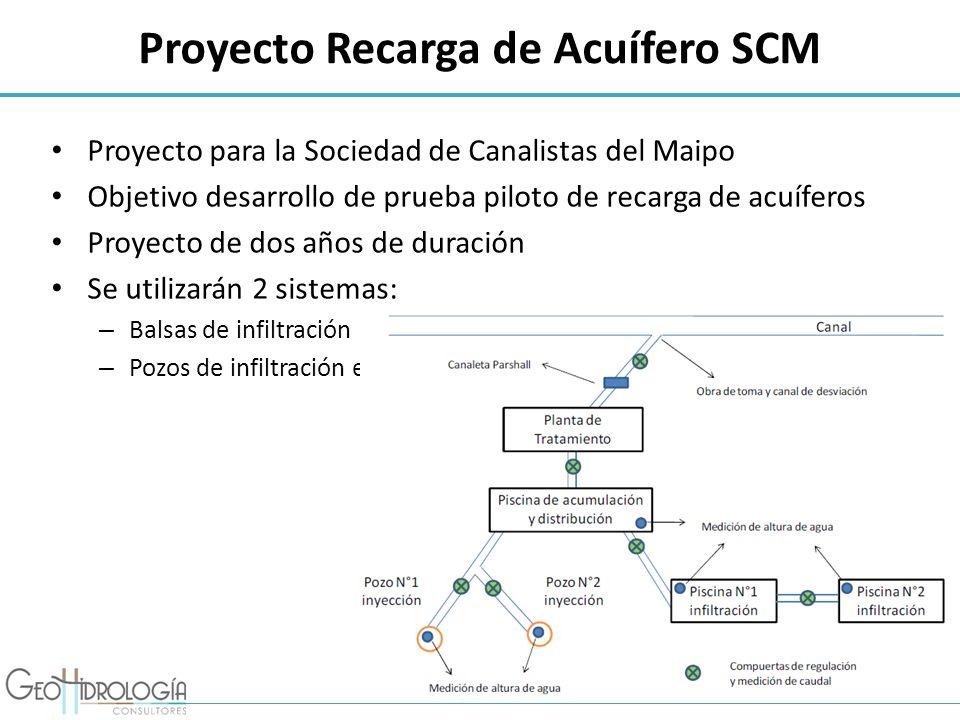 Proyecto Recarga de Acuífero SCM Proyecto para la Sociedad de Canalistas del Maipo Objetivo desarrollo de prueba piloto de recarga de acuíferos Proyec