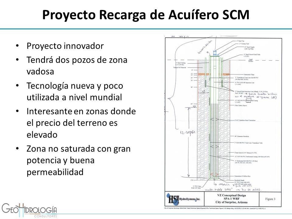 Proyecto Recarga de Acuífero SCM Proyecto innovador Tendrá dos pozos de zona vadosa Tecnología nueva y poco utilizada a nivel mundial Interesante en z