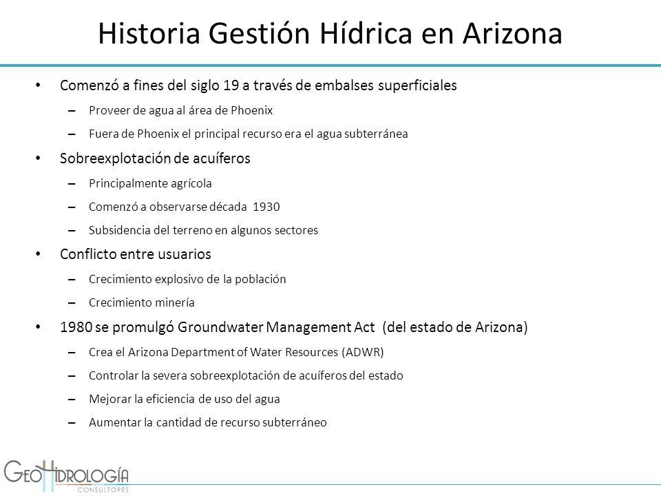 Historia Gestión Hídrica en Arizona Comenzó a fines del siglo 19 a través de embalses superficiales – Proveer de agua al área de Phoenix – Fuera de Ph