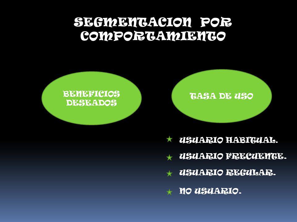 SEGMENTACION POR COMPORTAMIENTO TASA DE USO BENEFICIOS DESEADOS USUARIO HABITUAL. USUARIO FRECUENTE. USUARIO REGULAR. NO USUARIO.