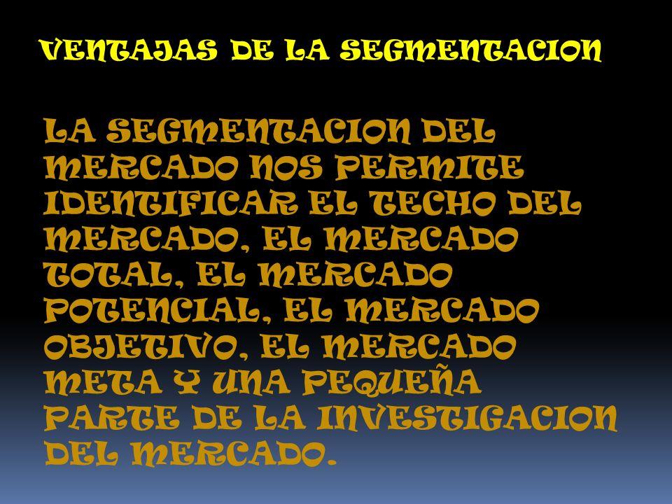 VENTAJAS DE LA SEGMENTACION LA SEGMENTACION DEL MERCADO NOS PERMITE IDENTIFICAR EL TECHO DEL MERCADO, EL MERCADO TOTAL, EL MERCADO POTENCIAL, EL MERCADO OBJETIVO, EL MERCADO META Y UNA PEQUEÑA PARTE DE LA INVESTIGACION DEL MERCADO.