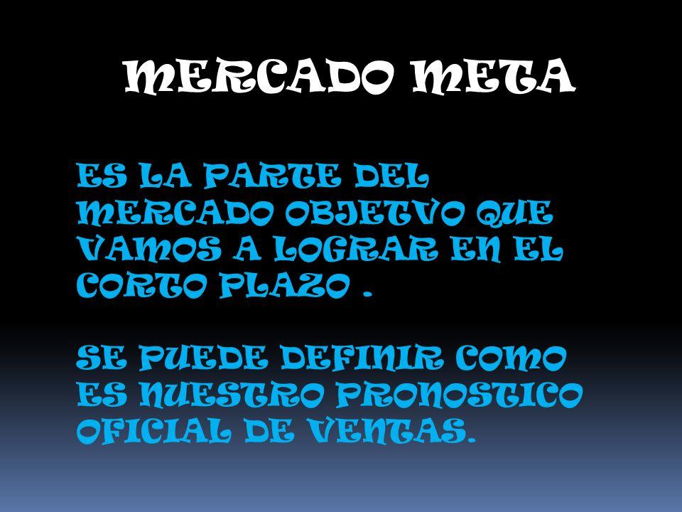 MERCADO META ES LA PARTE DEL MERCADO OBJETVO QUE VAMOS A LOGRAR EN EL CORTO PLAZO. SE PUEDE DEFINIR COMO ES NUESTRO PRONOSTICO OFICIAL DE VENTAS.