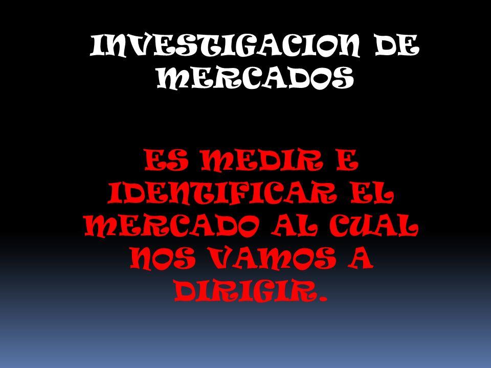 INVESTIGACION DE MERCADOS ES MEDIR E IDENTIFICAR EL MERCADO AL CUAL NOS VAMOS A DIRIGIR.
