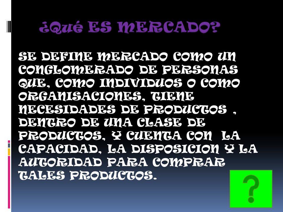 SE DEFINE MERCADO COMO UN CONGLOMERADO DE PERSONAS QUE, COMO INDIVIDUOS O COMO ORGANISACIONES, TIENE NECESIDADES DE PRODUCTOS, DENTRO DE UNA CLASE DE PRODUCTOS, Y CUENTA CON LA CAPACIDAD, LA DISPOSICION Y LA AUTORIDAD PARA COMPRAR TALES PRODUCTOS.