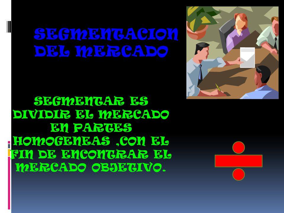 SEGMENTACION DEL MERCADO SEGMENTAR ES DIVIDIR EL MERCADO EN PARTES HOMOGENEAS,CON EL FIN DE ENCONTRAR EL MERCADO OBJETIVO.