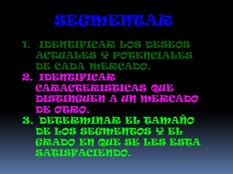 SEGMENTAR 1. IDENTIFICAR LOS DESEOS ACTUALES Y POTENCIALES DE CADA MERCADO. 2. IDENTIFICAR CARACTERISTICAS QUE DISTINGUEN A UN MERCADO DE OTRO. 3. DET
