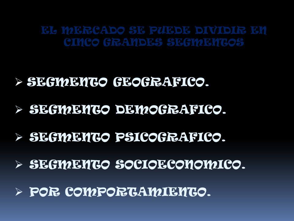 EL MERCADO SE PUEDE DIVIDIR EN CINCO GRANDES SEGMENTOS SEGMENTO GEOGRAFICO. SEGMENTO DEMOGRAFICO. SEGMENTO PSICOGRAFICO. SEGMENTO SOCIOECONOMICO. POR