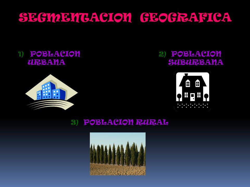 SEGMENTACION GEOGRAFICA 1) POBLACION URBANA 2) POBLACION SUBURBANA 3) POBLACION RURAL