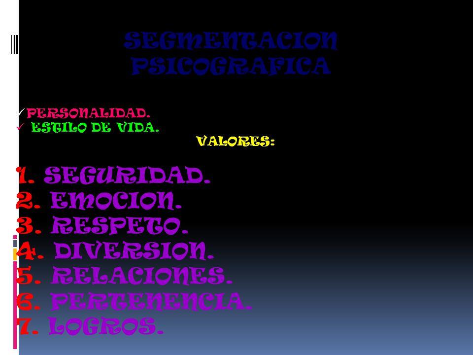SEGMENTACION PSICOGRAFICA PERSONALIDAD. ESTILO DE VIDA. VALORES: 1. SEGURIDAD. 2. EMOCION. 3. RESPETO. 4. DIVERSION. 5. RELACIONES. 6. PERTENENCIA. 7.