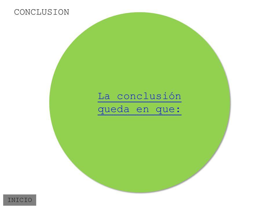 La conclusión queda en que: La conclusión queda en que: INICIO CONCLUSION