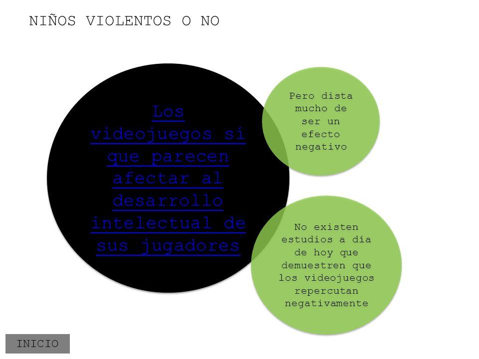 NIÑOS VIOLENTOS O NO Los videojuegos sí que parecen afectar al desarrollo intelectual de sus jugadores Los videojuegos sí que parecen afectar al desar