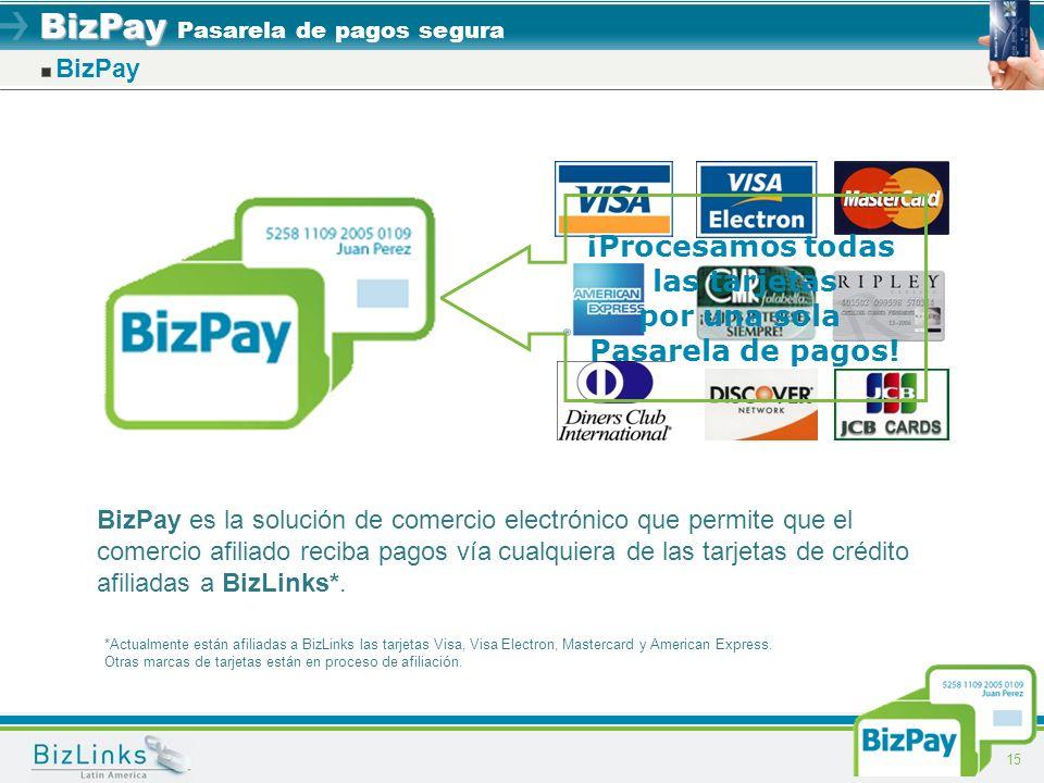 BizPay BizPay Pasarela de pagos segura 15 BizPay BizPay es la solución de comercio electrónico que permite que el comercio afiliado reciba pagos vía c