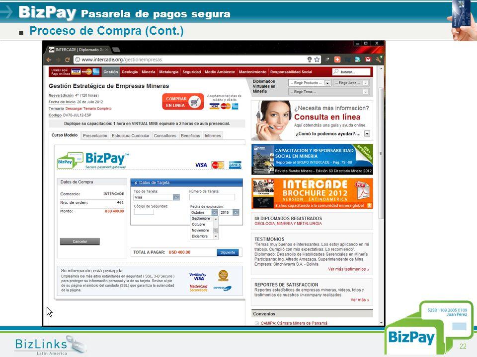 BizPay BizPay Pasarela de pagos segura 22 Proceso de Compra (Cont.)