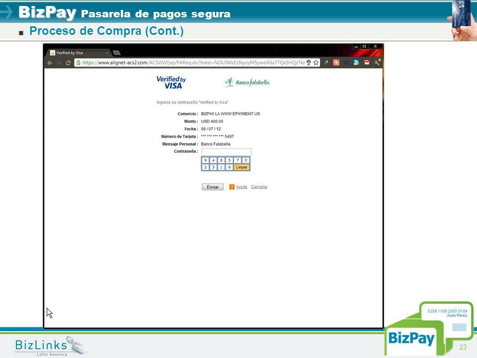 BizPay BizPay Pasarela de pagos segura 23 Proceso de Compra (Cont.)