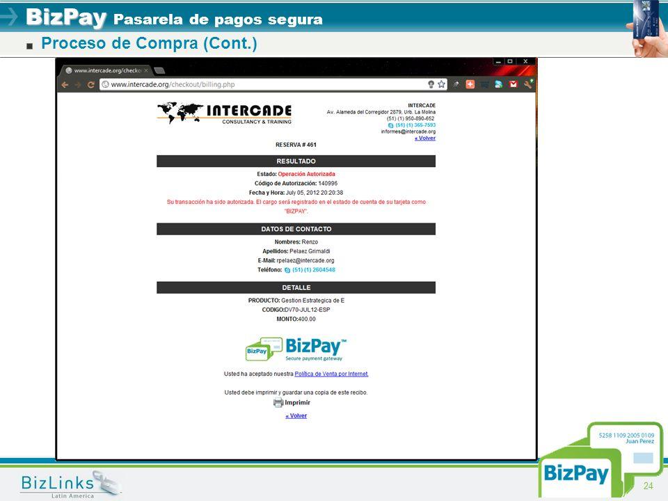 BizPay BizPay Pasarela de pagos segura 24 Proceso de Compra (Cont.)