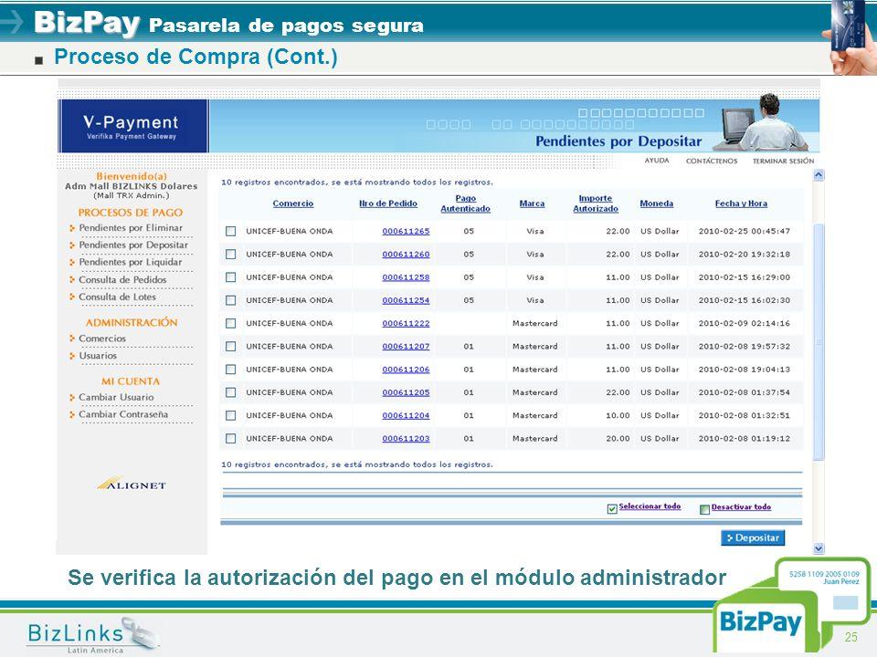 BizPay BizPay Pasarela de pagos segura 25 Se verifica la autorización del pago en el módulo administrador Proceso de Compra (Cont.)